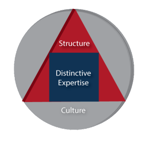structure-eng